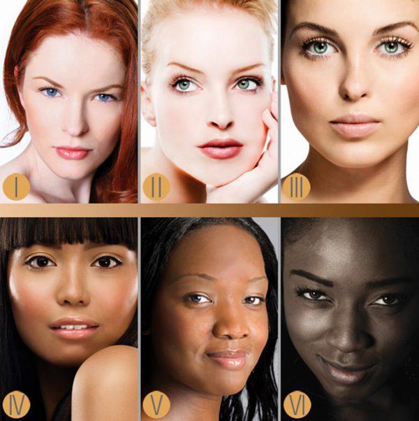 درجه بندی رنگ پوست برای لیزر